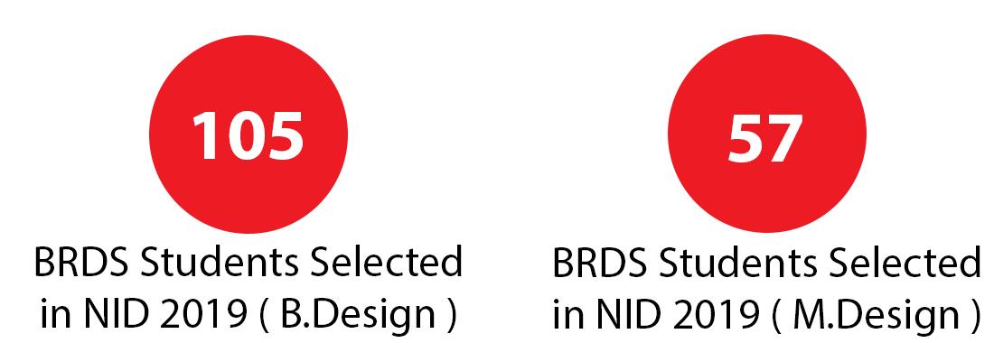 NID Result 2018