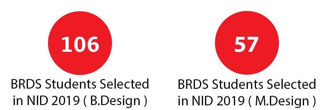 NID Result 2019