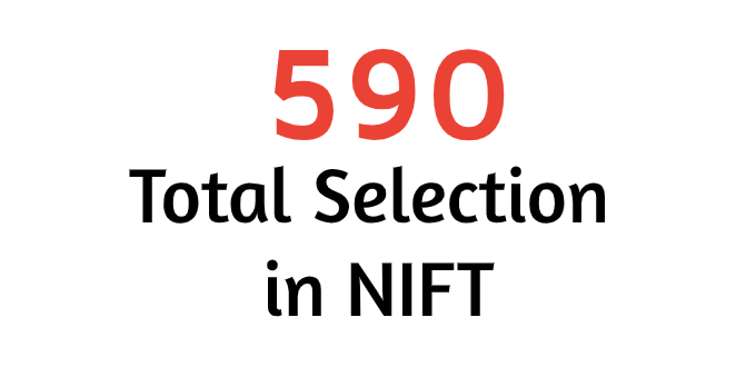 NIFT Result 2019